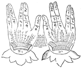 At the bottom of the hands, the two letters on each hand combine to form יהוה (), the name of God.